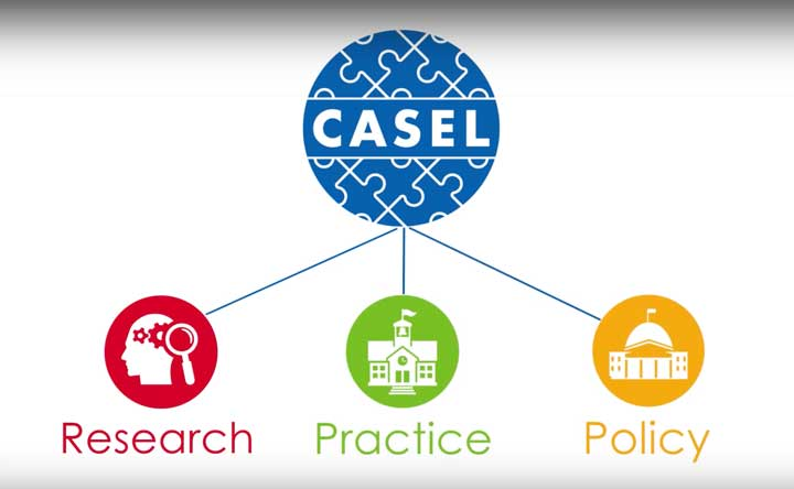The CASEL logo with the focus on research, practice, and policy bubbles