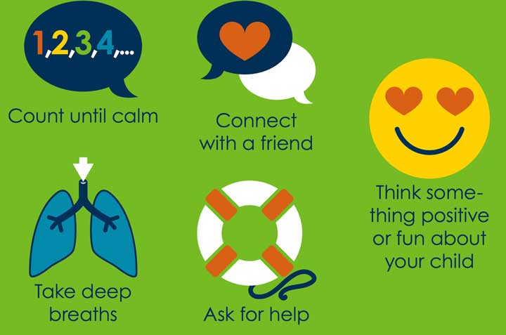 Sample of Calm down strategies for dealing with challenging behaviors.